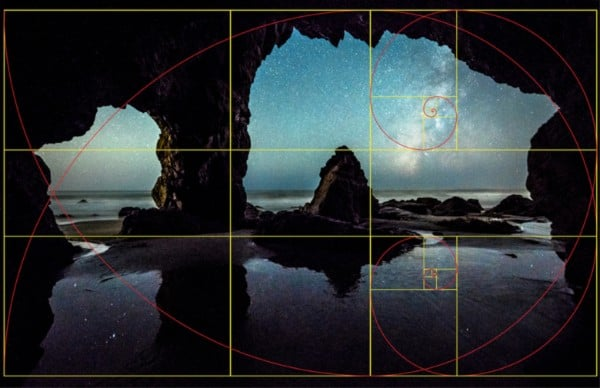 Golden Ratio In Art