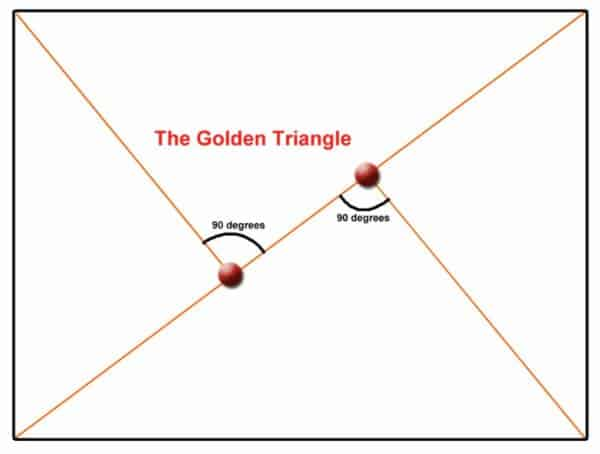 "Golden Triangle With ""Eyes"""