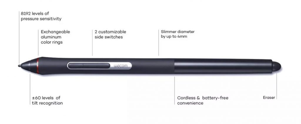 Wacm Pen Stylus Parts